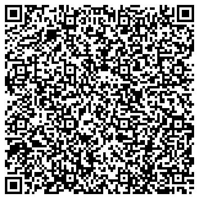 QR-код с контактной информацией организации ЦЕНТРАЛЬНАЯ БИБЛИОТЕКА НАУЧНО-ИНФОРМАЦИОННОЕ ОТДЕЛЕНИЕ