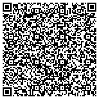 QR-код с контактной информацией организации Частный Пансионат SunRise