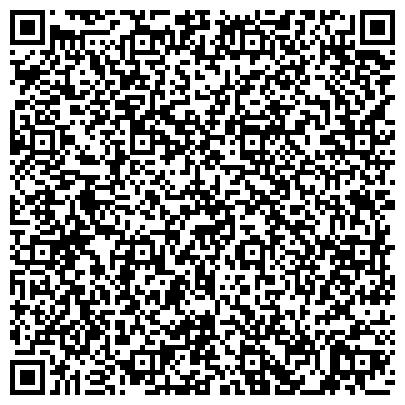 QR-код с контактной информацией организации ЦЕНТРАЛЬНЫЙ БАНК СБЕРБАНКА РОССИИ СЫКТЫВКАРСКОЕ ОТДЕЛЕНИЕ № 8276