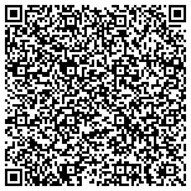 QR-код с контактной информацией организации СБЕРБАНКА РОССИИ СТАРОРУССКОЕ ОТДЕЛЕНИЕ № 1971