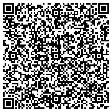 QR-код с контактной информацией организации РЕСПУБЛИКАНСКАЯ БОЛЬНИЦА КОМИ, ГУ