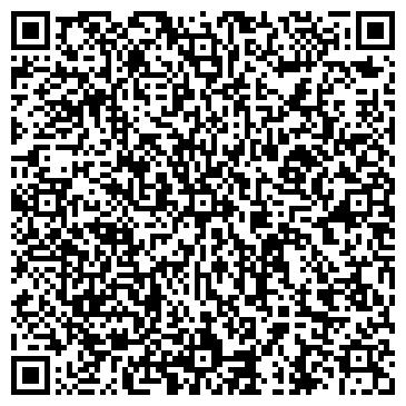 QR-код с контактной информацией организации ГУ СЫКТЫВКАРСКАЯ ГОРОДСКАЯ БОЛЬНИЦА N1