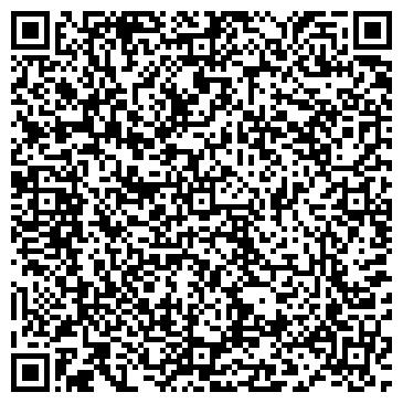 QR-код с контактной информацией организации МЕДСАНЧАСТЬ ГЛАВКОМИСТРОЙ
