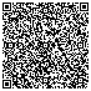 QR-код с контактной информацией организации ОАО НИППИ КОМИМЕЛИОВОДХОЗПРОЕКТ