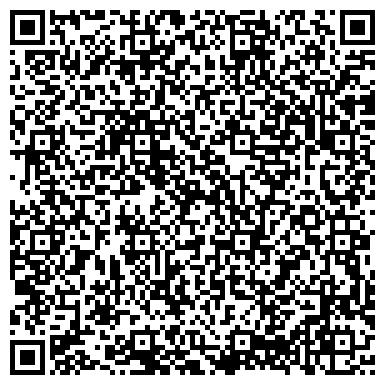 QR-код с контактной информацией организации НП КОМИ ТЕРРИТОРИАЛЬНЫЙ ИНСТИТУТ ПРОФЕССИОНАЛЬНЫХ БУХГАЛТЕРОВ