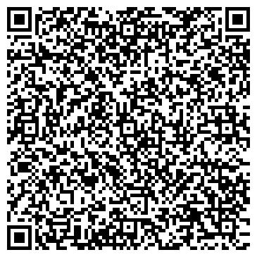QR-код с контактной информацией организации АДВОКАТСКИЙ КАБИНЕТ МУЛИНА В. Н.