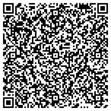 QR-код с контактной информацией организации НАЦИОНАЛЬНАЯ БИБЛИОТЕКА РЕСПУБЛИКИ КОМИ