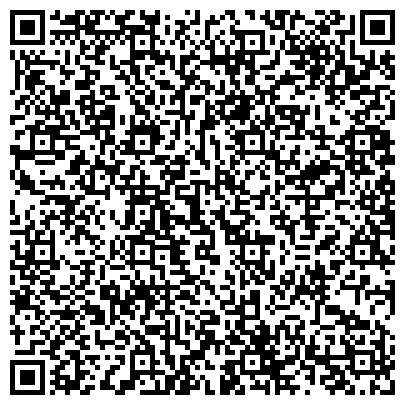 QR-код с контактной информацией организации Фонд поддержки науки и инноваций Республики Коми