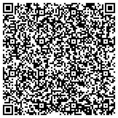 QR-код с контактной информацией организации СЫКТЫВКАРСКАЯ ТАМОЖНЯ СЕВЕРО-ЗАПАДНОГО ТАМОЖЕННОГО УПРАВЛЕНИЯ РФ