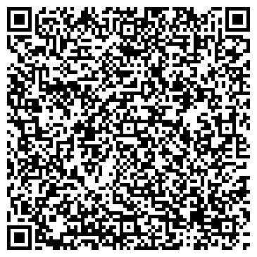 QR-код с контактной информацией организации НЕЗАВИСИМЫЙ ОЦЕНЩИК, ООО