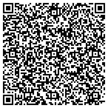 QR-код с контактной информацией организации КОМИЭНЕРГОГАРАНТ ООО ФИЛИАЛ