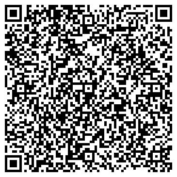 QR-код с контактной информацией организации ТИХВИНСКАЯ ГОСВЕТИНСПЕКЦИЯ
