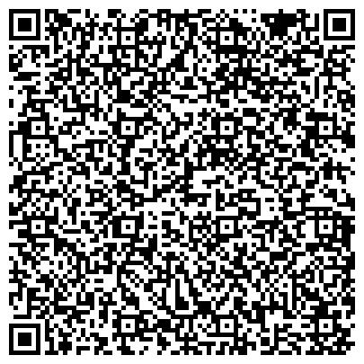 QR-код с контактной информацией организации СБЕРБАНК РОССИИ СЕВЕРО-ЗАПАДНЫЙ БАНК ТИХВИНСКОЕ ОТДЕЛЕНИЕ № 1882/0820