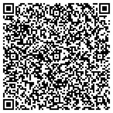 QR-код с контактной информацией организации ИП ВЕТЕРИНАРНЫЙ ЦЕНТР