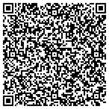 """QR-код с контактной информацией организации АН """"Ваш город"""""""
