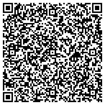 QR-код с контактной информацией организации ЛЮДМИЛА БЮРО НЕДВИЖИМОСТИ