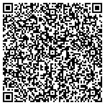 QR-код с контактной информацией организации ЧАСТНАЯ РИЭЛТЕРСКАЯ КОНТОРА