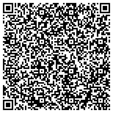 QR-код с контактной информацией организации «Череповецкая городская поликлиника №1» Центр здоровья
