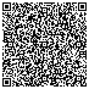 QR-код с контактной информацией организации МЕДСАНЧАСТЬ ОАО СЕВЕРСТАЛЬ