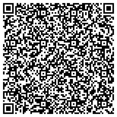 QR-код с контактной информацией организации ГОРОДСКОГО РОДДОМА ЖЕНСКАЯ КОНСУЛЬТАЦИЯ № 1