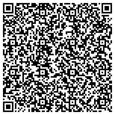 QR-код с контактной информацией организации МАТЕРИАЛЬНО-ТЕХНИЧЕСКОЕ ОБЕСПЕЧЕНИЕ УПРАВЛЕНИЯ ОБРАЗОВАНИЯ