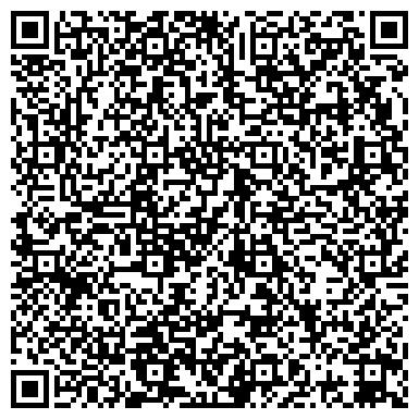 QR-код с контактной информацией организации ИНТЕЛЛЕКТУАЛЬНЫЕ ТЕХНОЛОГИИ НЕКОММЕРЧЕСКОЕ ПАРТНЁРСТВО