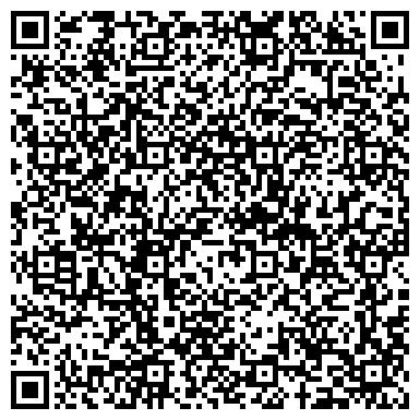 QR-код с контактной информацией организации НАРОДНО-ПАТРИОТИЧЕСКИЙ СОЮЗ РОССИИ ЧЕРНЯХОВСКОЕ ОТДЕЛЕНИЕ