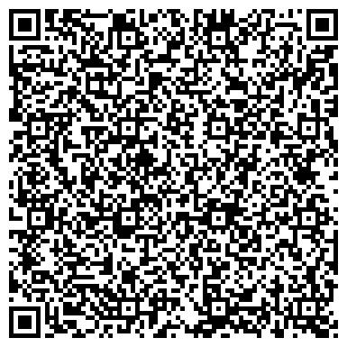 QR-код с контактной информацией организации СОЮЗ ПРЕДПРИНИМАТЕЛЕЙ СЕВЕРО КАВКАЗСКОГО ФЕДЕРАЛЬНОГО ОКРУГА