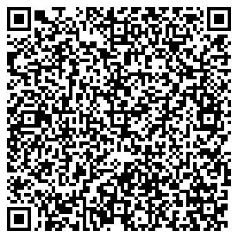 QR-код с контактной информацией организации ЕВРОТУР-М, ООО