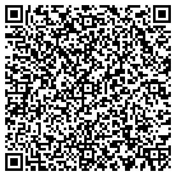 QR-код с контактной информацией организации № 7 ПЯТИГОРСК-АПТЕКА