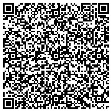 QR-код с контактной информацией организации ФАИК ПСБ СТАВРОПОЛЬЕ, ОАО