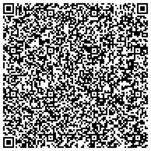 QR-код с контактной информацией организации Территориальный отдел Роспотребнадзора  в г. Буденновске