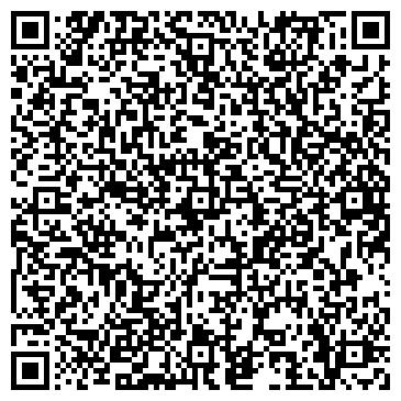QR-код с контактной информацией организации БУДЕННОВСКХИМРЕМОНТ, ОАО