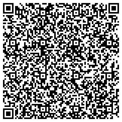 QR-код с контактной информацией организации ТОРГОВО-ПРОМЫШЛЕННАЯ ПАЛАТА РЕСПУБЛИКИ СЕВЕРНАЯ ОСЕТИЯ - АЛАНИЯ