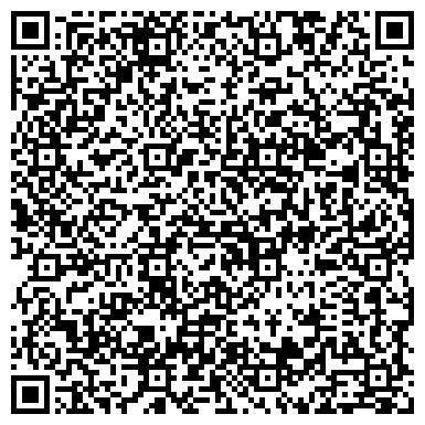 """QR-код с контактной информацией организации """"Военный Комиссариат Республики Северная Осетия-Алания"""""""