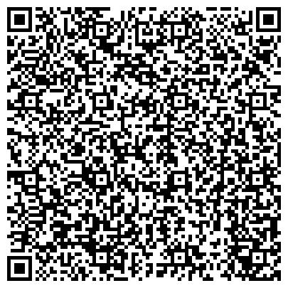 QR-код с контактной информацией организации НАРКОЛОГИЧЕСКИЙ ДИСПАНСЕР РЕСПУБЛИКАНСКИЙ МИНЗДРАВА СЕВЕРО-ОСЕТИНСКОЙ АССР