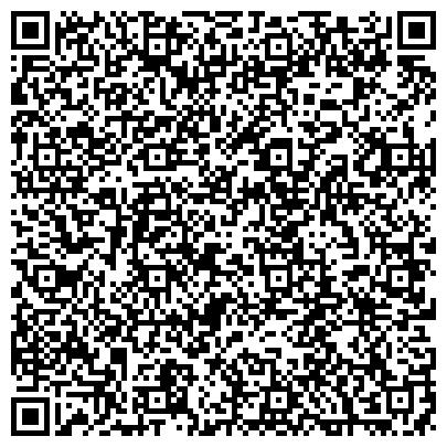 QR-код с контактной информацией организации РОССИЯ ФИЗКУЛЬТУРОНО-СПОРТИВНОЕ ОБЩЕСТВО ПРОФСОЮЗОВ ПО РСОА