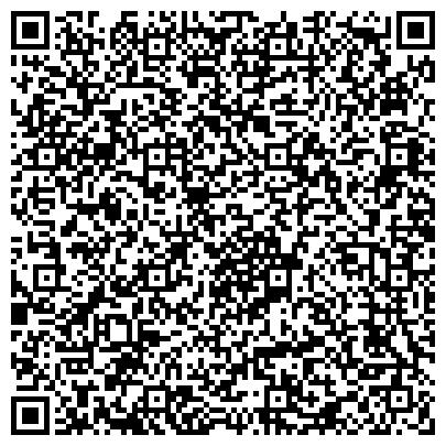 QR-код с контактной информацией организации КОЖНО-ВЕНЕРОЛОГИЧЕСКИЙ РЕСПУБЛИКАНСКИЙ ДИСПАНСЕР МИНЗДРАВА СЕВЕРО-ОСЕТИНСКОЙ АССР
