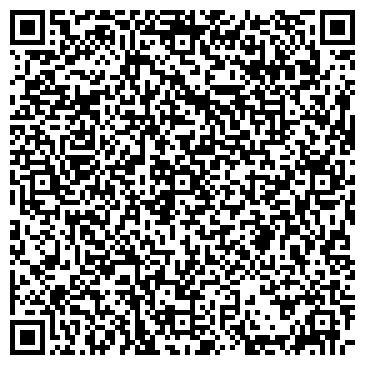 QR-код с контактной информацией организации ИЗБЕРБАШСКИЙ РАДИОЗАВОД, ОАО