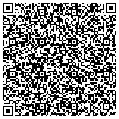 QR-код с контактной информацией организации САНИТАРНО-ЭПИДЕМИОЛОГИЧЕСКАЯ СТАНЦИЯ КАРАЧАЕВСКАЯ РАЙОННАЯ