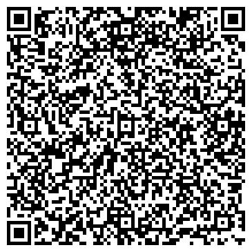 QR-код с контактной информацией организации МИНЕРАЛОВОДСКИЙ ХЛЕБОКОМБИНАТ, ОАО