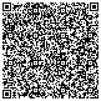 QR-код с контактной информацией организации УПРАВЛЕНИЕ ПО ЭКОНОМИЧЕСКИМ И НАЛОГОВЫМ ПРЕСТУПЛЕНИЯМ МВД КБР