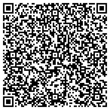 QR-код с контактной информацией организации НБ КАБАРДИНО-БАЛКАРСКОЙ РЕСПУБЛИКИ