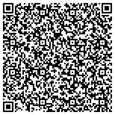 QR-код с контактной информацией организации НИИ ПРИКЛАДНОЙ МАТЕМАТИКИ И АВТОМАТИЗАЦИИ КБ ЦЕНТРА РОН