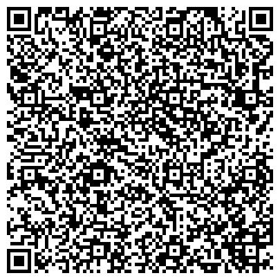 QR-код с контактной информацией организации РОСГОССТРАХ-ЮГ ООО УПРАВЛЕНИЕ ПО КАБАРДИНО-БАЛКАРСКОЙ РЕСПУБЛИКЕ