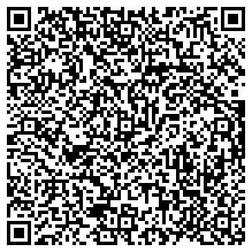 QR-код с контактной информацией организации НАЛЬЧИК КОММЕРЧЕСКИЙ БАНК