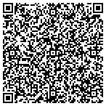 QR-код с контактной информацией организации НИИ СЕЛЬСКОГО ХОЗЯЙСТВА
