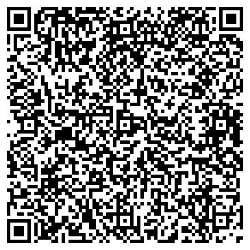 QR-код с контактной информацией организации НАЛЬЧИКСКИЙ МУКОМОЛЬНЫЙ ЗАВОД, ОАО