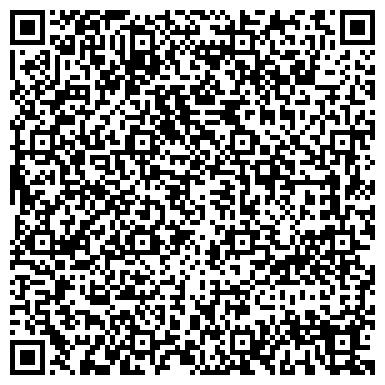 """QR-код с контактной информацией организации ГБУЗ """"Кожно-венерологический диспансер"""""""