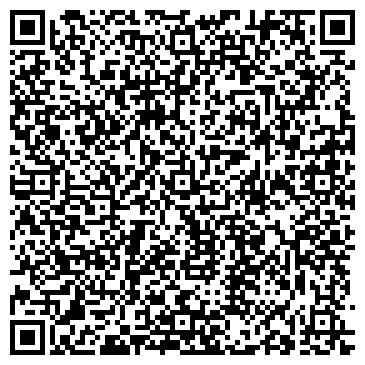 QR-код с контактной информацией организации № 1 ГОРОДСКАЯ ДЕТСКАЯ ПОЛИКЛИНИКА МУ